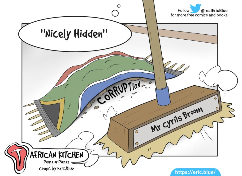 Corruption Nicely hidden